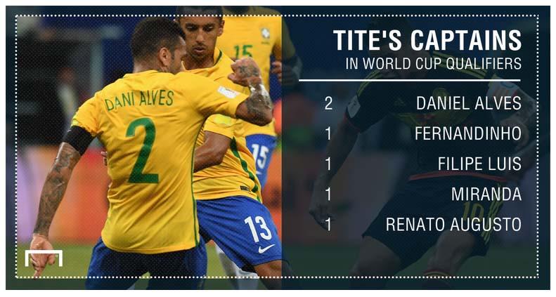 Các đội trưởng của Brazil