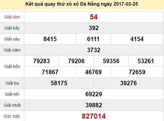 Quay thử KQ XSDNG 25/3/2017