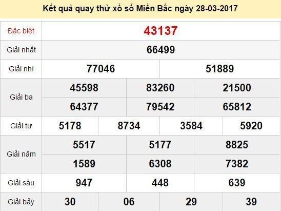 Quay thử KQ XSMB 28/3/2017