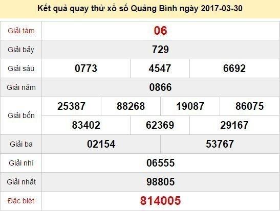 Quay thử KQ XSQB 30/3/2017
