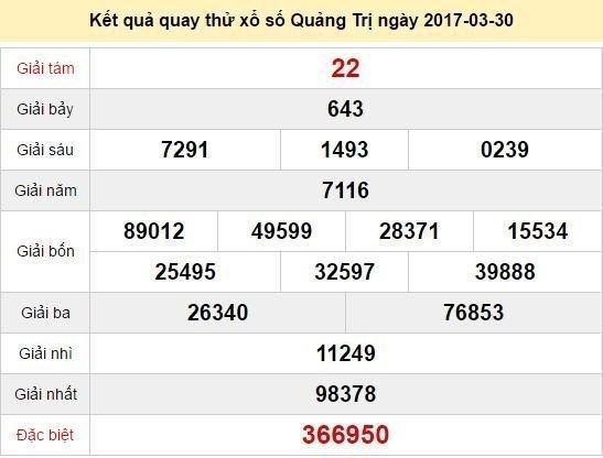 Quay thử KQ XSQT 30/3/2017