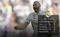 Benzema sắp đuổi kịp Messi và Ronaldo