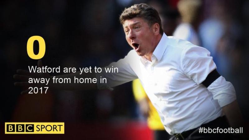 Watford chưa thắng được trận nào trên sân khách trong năm 2017