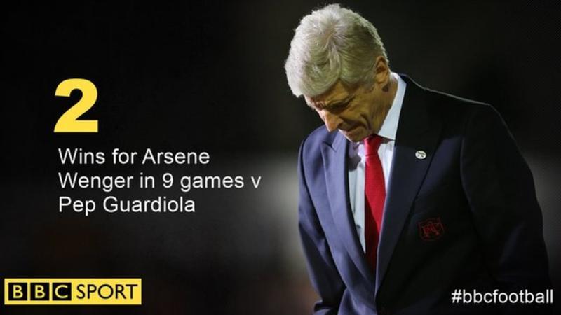 Wenger đang chịu nhiều sức ép