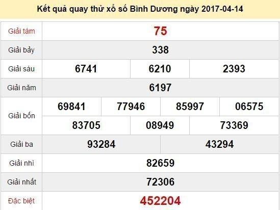 Quay thử KQ XSBD 14/4/2017