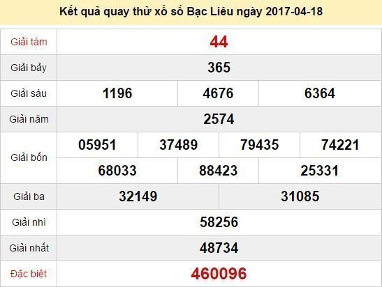 Quay thử KQ XSBL 18/4/2017