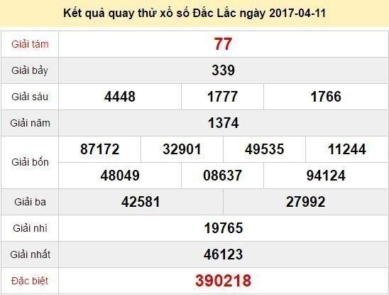 Quay thử KQ XSDLK 11/4/2017
