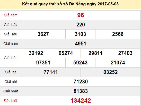 Quay thử KQ XSDNG 3/5/2017