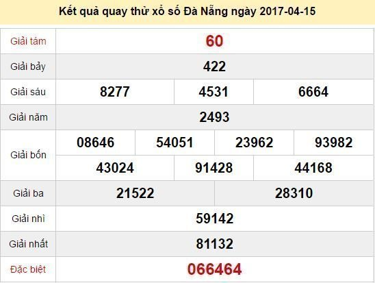 Quay thử KQ XSDNG 15/4/2017