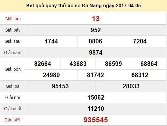 Quay thử KQ XSDNG 5/4/2017