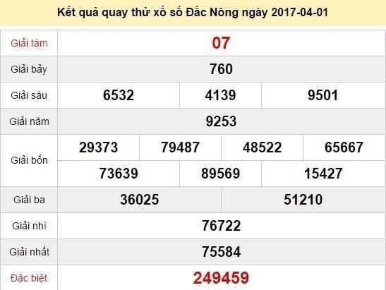 Quay thử KQ XSDNO 1/4/2017