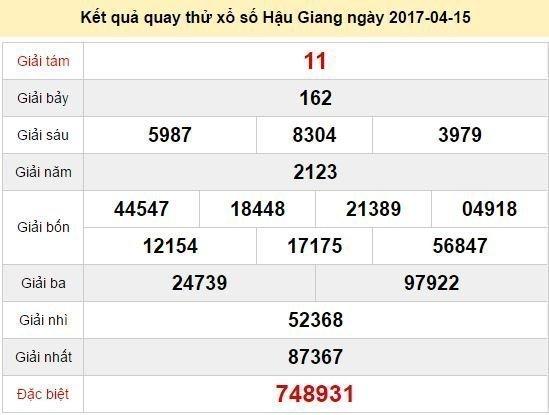 Quay thử KQ XSHG 15/4/2017