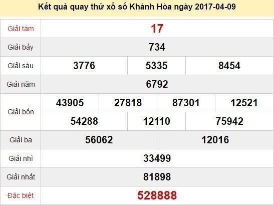 Quay thử KQ XSKH 9/4/2017