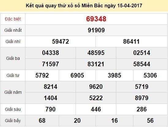 Quay thử KQ XSMB 15/4/2017