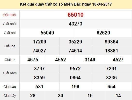 Quay thử KQ XSMB 18/4/2017