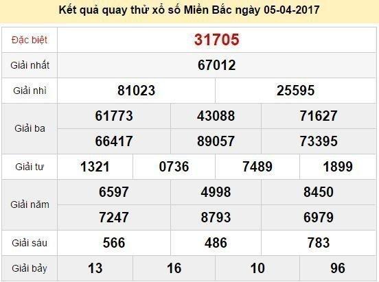 Quay thử KQ XSMB 5/4/2017