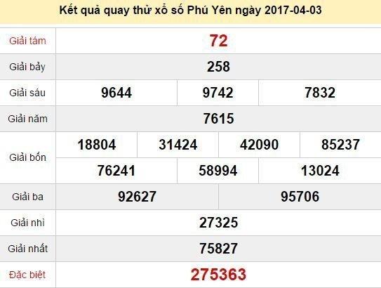 Quay thử KQ XSPY 3/4/2017