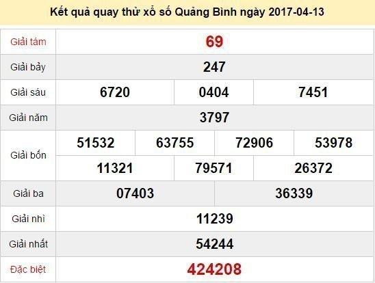 Quay thử KQ XSQB 13/4/2017