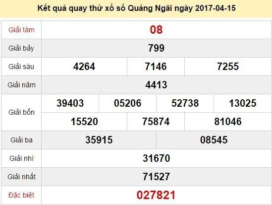 Quay thử KQ XSQNG 15/4/2017