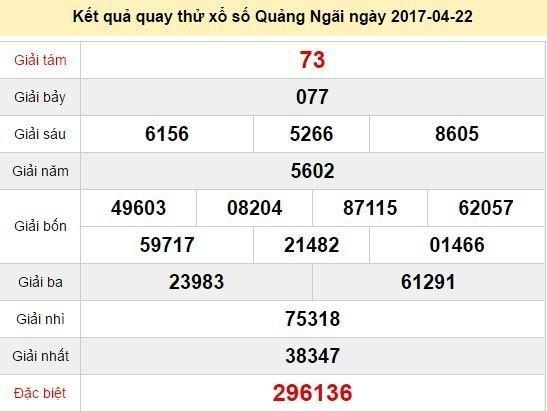 Quay thử KQ XSQNG 22/4/2017