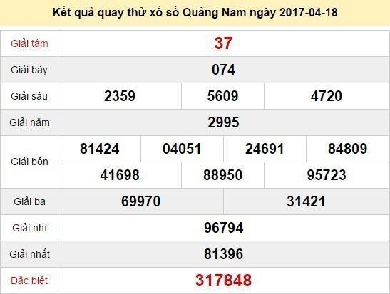 Quay thử KQ XSQNM 18/4/2017