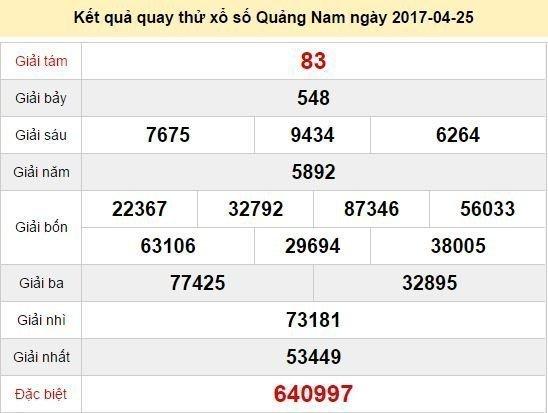 Quay thử KQ XSQNM 25/4/2017