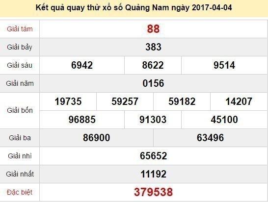 Quay thử KQ XSQNM 4/4/2017