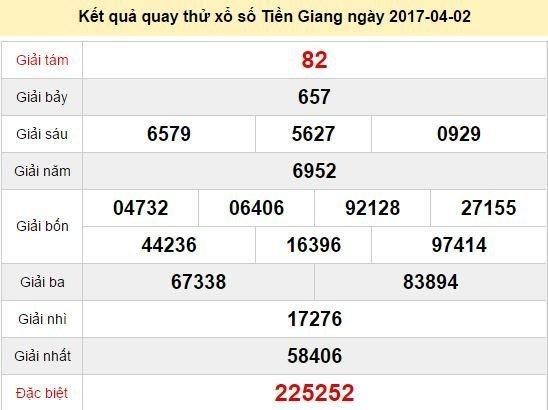 Quay thử KQ XSTG 2/4/2017