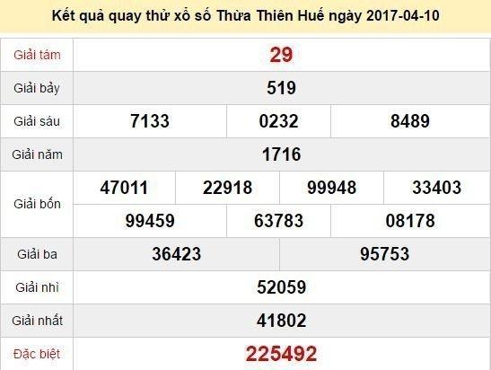 Quay thử KQ XSTTH 10/4/2017