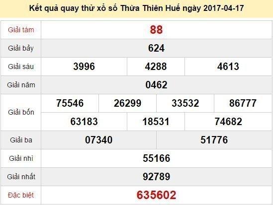 Quay thử KQ XSTTH 17/4/2017