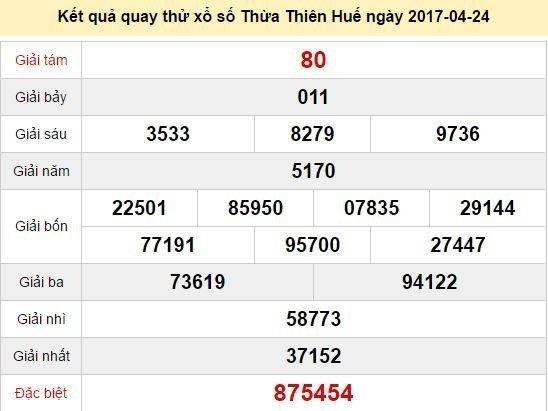 Quay thử KQ XSTTH 24/4/2017