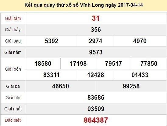 Quay thử KQ XSVL 14/4/2017