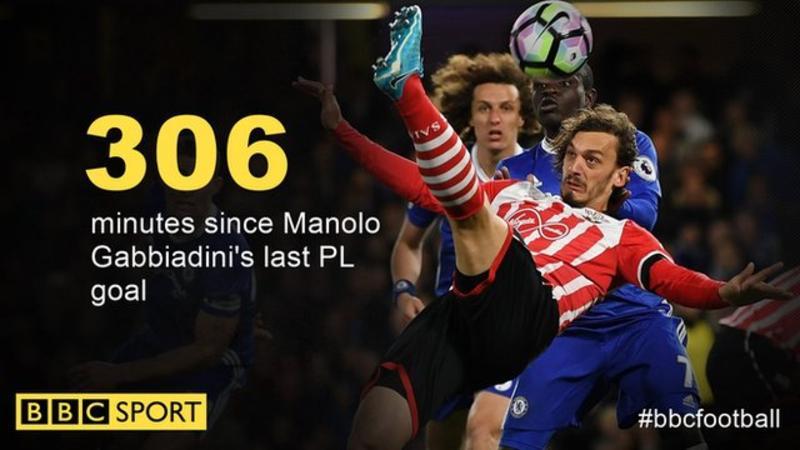 Southampton chơi tốt trên sân nhà trước Arsenal