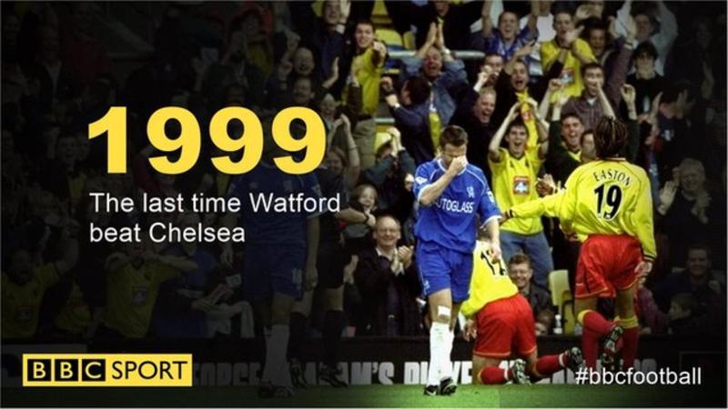 Lần cuối Watford thắng Chelsea là năm 1999