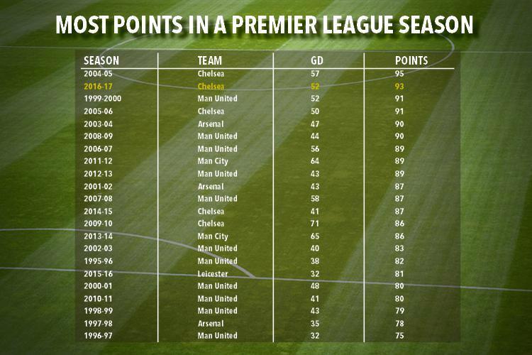 Bangr xếp hạng các đội vô địch