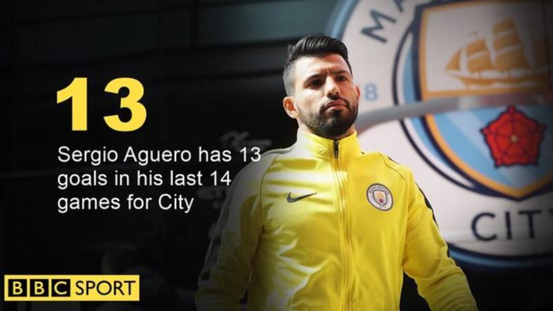Mất Aguero là một tổn thất của Man City