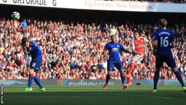 Xhaka ghi bàn vào lưới Man United