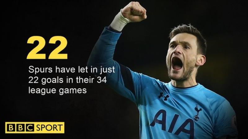 Tottenham đang có hàng thủ rất chắc chắn