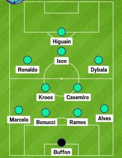 Siêu đội hình kết hợp giữa Juventus và Real Madrid