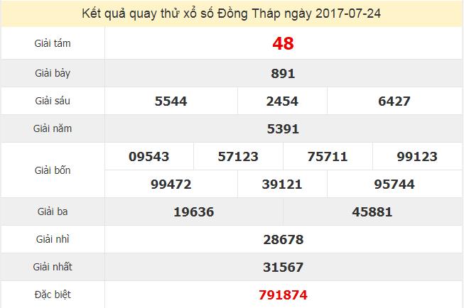 Quay thử KQ XSDT 24/7/2017