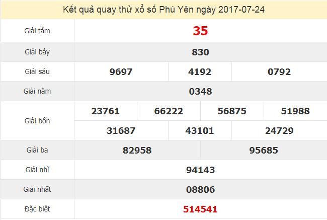 Quay thử KQ XSPY 24/7/2017