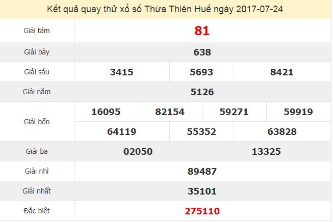 Quay thử KQ XSTTH 24/7/2017