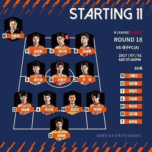 Sơ đồ 4-3-3 của Gangwon,Xuân Trường (số 28) thi đấu tiền vệ phải