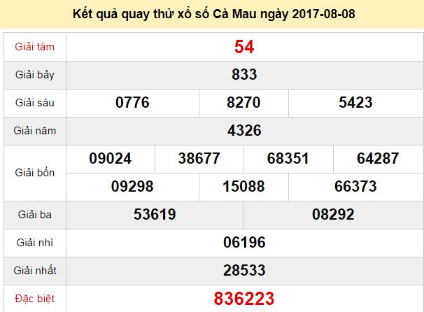 Quay thử KQ XSCM 14/8/2017