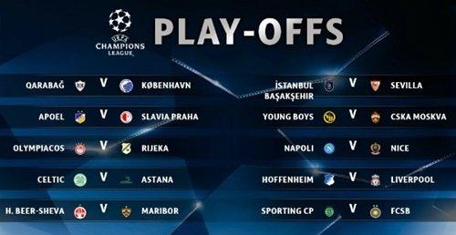 Kết quả bốc thăm vòng play-off Champions League