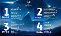 MU có nguy cơ chung bảng với Real, Bayern hoặc Juventus