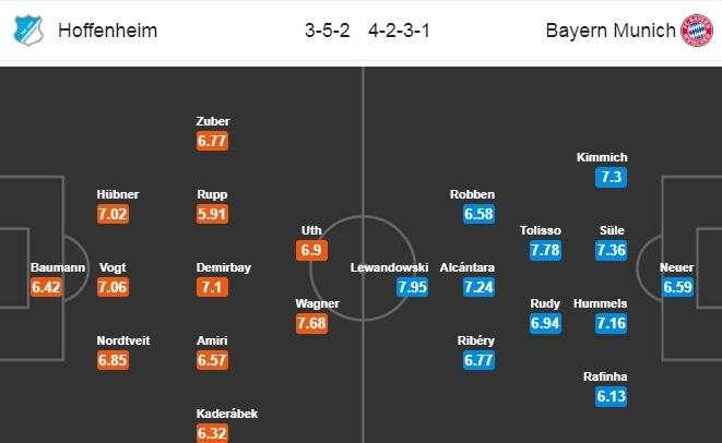 Đội hình dự kiến Hoffenheim vs Bayern Munich