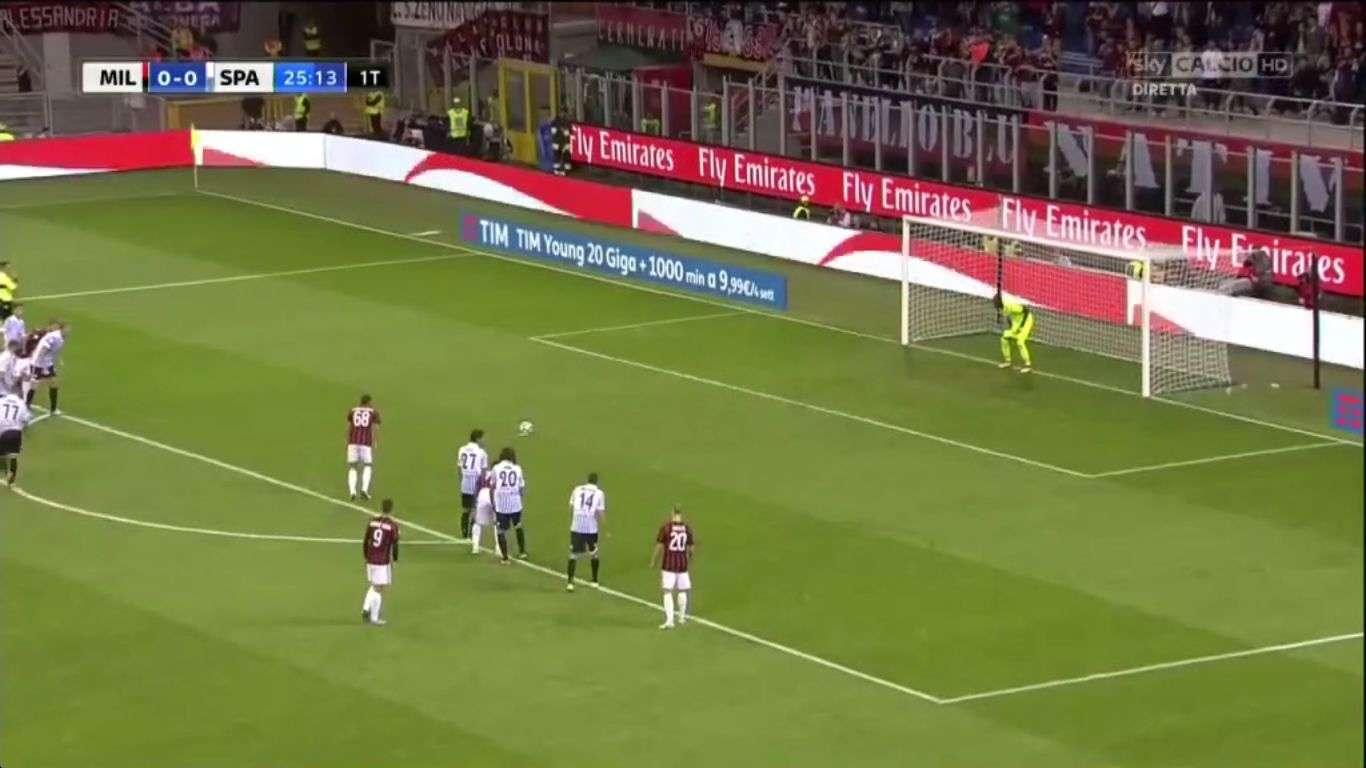 Ricardo Rodriguez thực hiện thành công quả Penalty