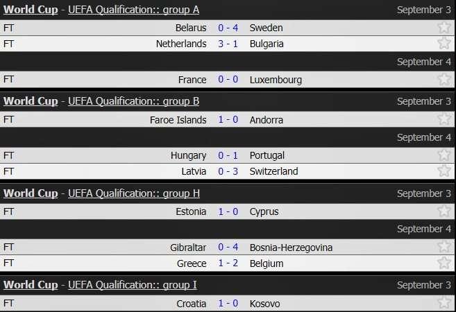 Kết quả lượt trận thứ 8 vòng loại World Cup 2018 khu vực châu Âu các bảng A, B, H và I