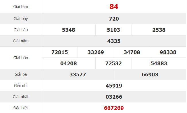 Quay thử kết quả xổ số miền Trung - xổ số Đà Nẵng